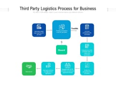 Third Party Logistics Process For Business Ppt PowerPoint Presentation Outline Themes PDF