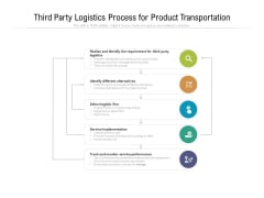 Third Party Logistics Process For Product Transportation Ppt PowerPoint Presentation Infographic Template Samples PDF