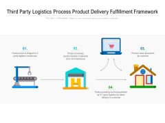 Third Party Logistics Process Product Delivery Fulfillment Framework Ppt PowerPoint Presentation Model Ideas PDF