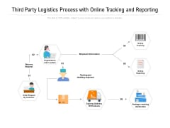 Third Party Logistics Process With Online Tracking And Reporting Ppt PowerPoint Presentation Infographics Example Introduction PDF