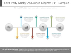 Third Party Quality Assurance Diagram Ppt Samples