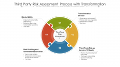 Third Party Risk Assessment Process With Transformation Ppt PowerPoint Presentation Gallery Samples PDF