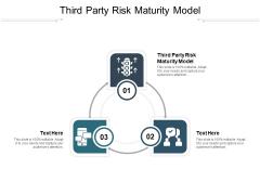 Third Party Risk Maturity Model Ppt PowerPoint Presentation Model Ideas Cpb Pdf