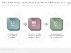 Thirty Sixty Ninety Day Business Plan Template Ppt Summary