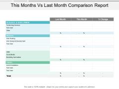 This Months Vs Last Month Comparison Report Ppt PowerPoint Presentation File Layout