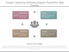Thought Leadership Marketing Diagram Powerpoint Slide Themes