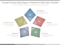 Process map slide geeks for Thought process map template