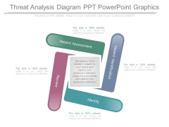 Threat Analysis Diagram Ppt Powerpoint Graphics