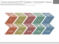 Threat Assessment Ppt Diagram Presentation Design