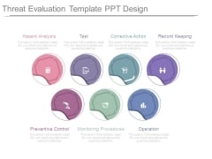 Threat Evaluation Template Ppt Design