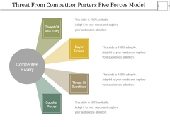 Threat From Competitor Porters Five Forces Model Ppt PowerPoint Presentation Gallery