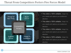 Threat From Competitors Porters Five Forces Model Ppt PowerPoint Presentation Ideas Grid
