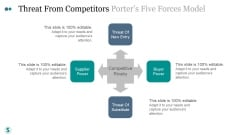 Threat From Competitors Porters Five Forces Model Ppt PowerPoint Presentation Show