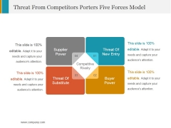 Threat From Competitors Porters Five Forces Model Ppt PowerPoint Presentation Template