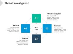 Threat Investigation Ppt PowerPoint Presentation Ideas Format Ideas Cpb Pdf