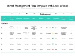 Threat Management Plan Template With Level Of Risk Ppt PowerPoint Presentation Portfolio Graphics Example