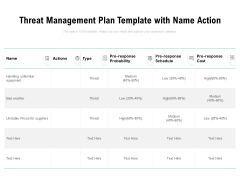 Threat Management Plan Template With Name Action Ppt PowerPoint Presentation Visual Aids Show