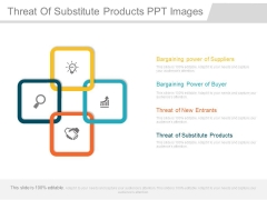 Threat Of Substitute Products Ppt Images