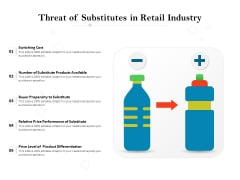 Threat Of Substitutes In Retail Industry Ppt PowerPoint Presentation Portfolio Rules PDF