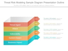 Threat Risk Modeling Sample Diagram Presentation Outline