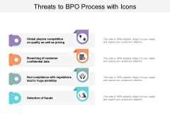 Threats To BPO Process With Icons Ppt PowerPoint Presentation Styles Visuals