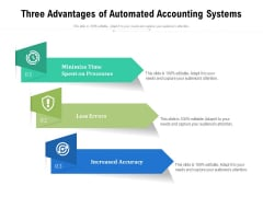 Three Advantages Of Automated Accounting Systems Ppt PowerPoint Presentation File Layout PDF