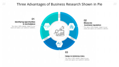 Three Advantages Of Business Research Shown In Pie Ppt Layouts PDF