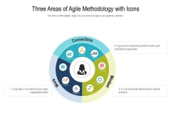 Three Areas Of Agile Methodology With Icons Ppt PowerPoint Presentation Summary PDF