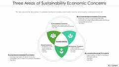 Three Areas Of Sustainability Economic Concerns Ppt PowerPoint Presentation File Formats PDF