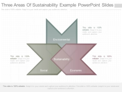 Three Areas Of Sustainability Example Powerpoint Slides