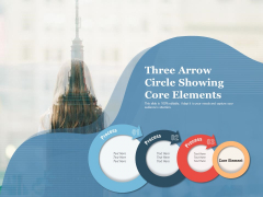 Three Arrow Circle Showing Core Elements Ppt PowerPoint Presentation Inspiration Template PDF