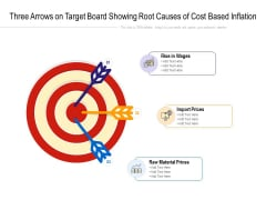 Three Arrows On Target Board Showing Root Causes Of Cost Based Inflation Ppt Powerpoint Presentation Outline Images Pdf