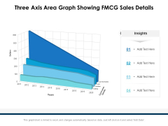 Three Axis Area Graph Showing FMCG Sales Details Ppt PowerPoint Presentation Ideas Layouts PDF