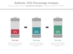 Three Batteries As Growth Steps Powerpoint Slides