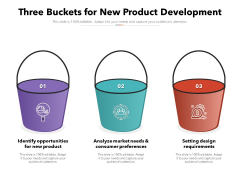 Three Buckets For New Product Development Ppt PowerPoint Presentation File Rules PDF