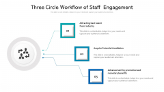 Three Circle Workflow Of Staff Engagement Ppt PowerPoint Presentation File Formats PDF