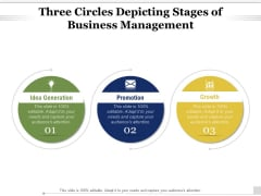 Three Circles Depicting Stages Of Business Management Ppt PowerPoint Presentation Summary Samples PDF
