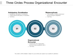 Three Circles Process Organizational Encounter Ppt PowerPoint Presentation Gallery Smartart