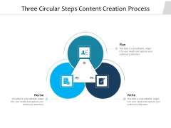Three Circular Steps Content Creation Process Ppt PowerPoint Presentation Outline Format PDF