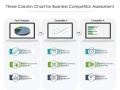 Three Column Chart For Business Competitor Assessment Ppt PowerPoint Presentation Layouts Clipart Images PDF