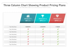Three Column Chart Showing Product Pricing Plans Ppt PowerPoint Presentation Inspiration Background Images PDF