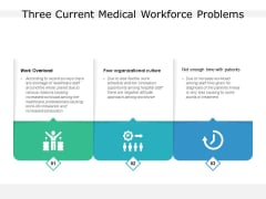 Three Current Medical Workforce Problems Ppt PowerPoint Presentation File Background PDF