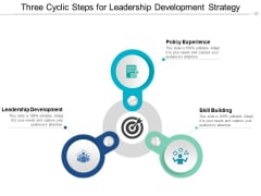 Three Cyclic Steps For Leadership Development Strategy Ppt Powerpoint Presentation File Design Inspiration