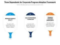 Three Dependents For Corporate Progress Adoption Framework Ppt Inspiration Graphic Tips PDF