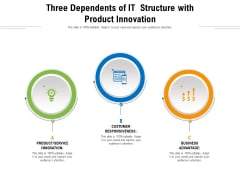 Three Dependents Of It Structure With Product Innovation Ppt Portfolio Themes PDF
