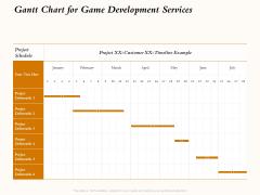Three Dimensional Games Proposal Gantt Chart For Game Development Services Inspiration PDF