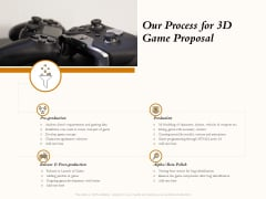 Three Dimensional Games Proposal Our Process For 3D Game Proposal Icons PDF