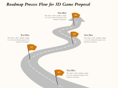 Three Dimensional Games Proposal Roadmap Process Flow For 3D Game Proposal Clipart PDF