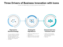 Three Drivers Of Business Innovation With Icons Ppt PowerPoint Presentation Slides Example
