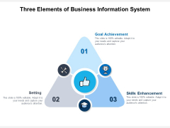 Three Elements Of Business Information System Ppt PowerPoint Presentation Styles Slide Portrait PDF